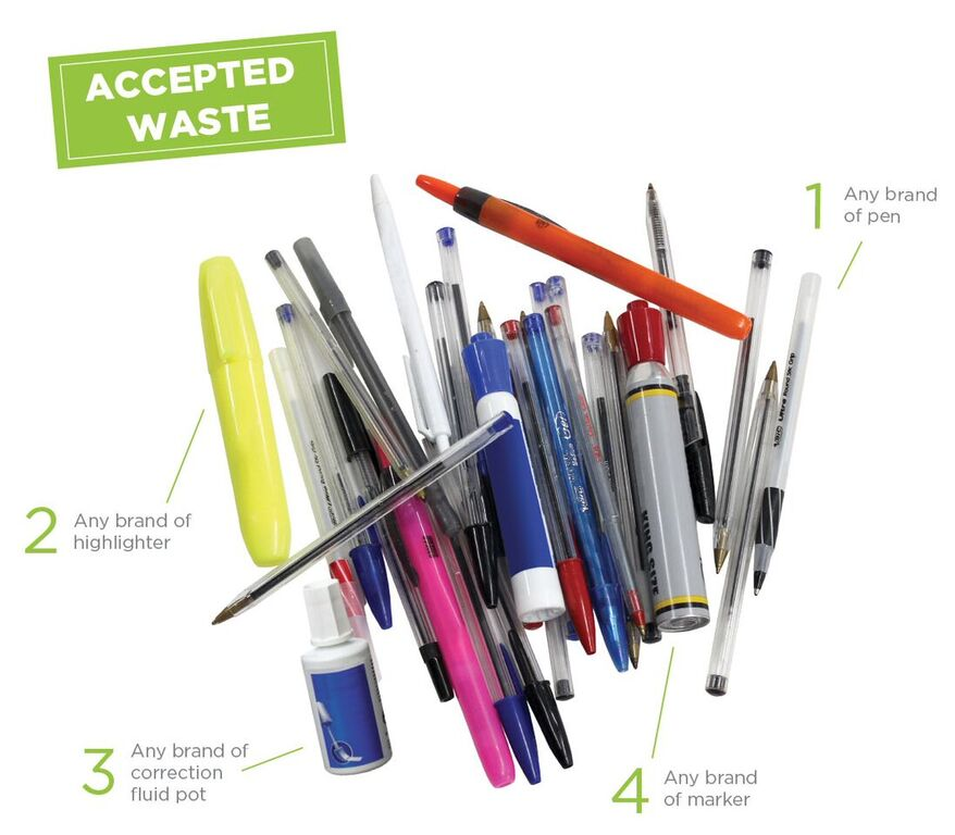 Picture of pens that can be recycled